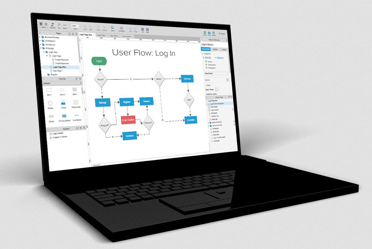 Axure fournit aux utilisateurs un outil de réalisation d'interface Web